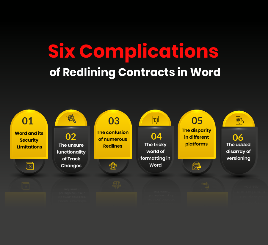 contract management software, contract management software for sales, contract lifecycle management software