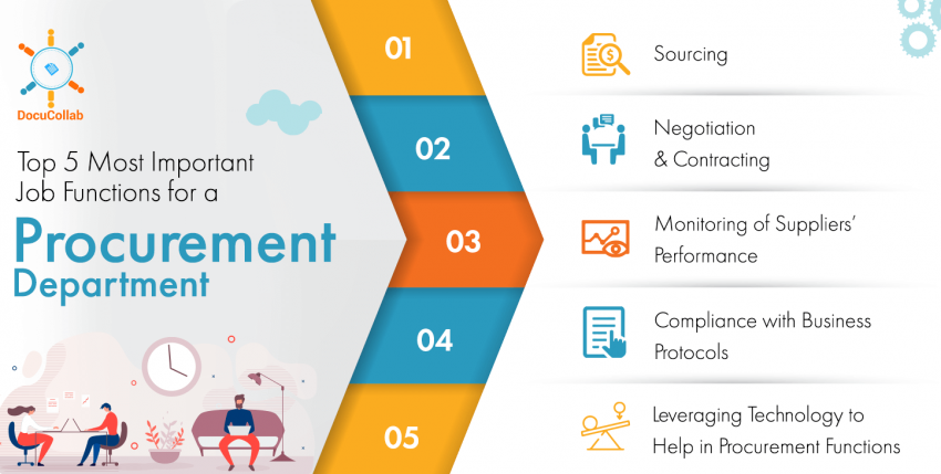 Top 5 Most Important Job Functions for a Procurement Department