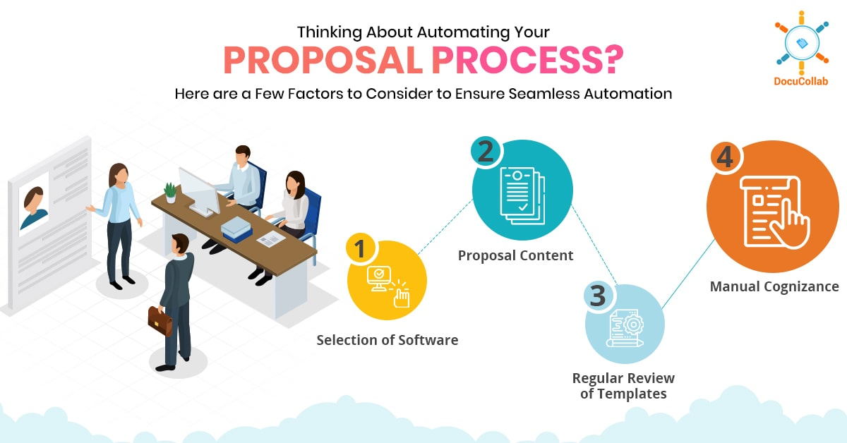 Thinking About Automating Your Proposal Process? Here are a Few Factors to Consider to Ensure Seamless Automation