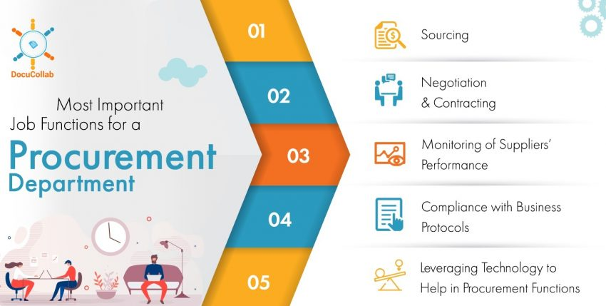 Top 12 Most Important Job Functions for a Procurement Department