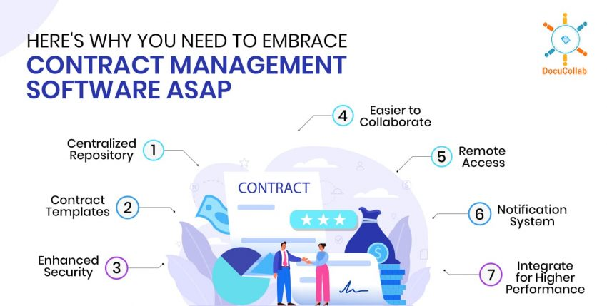 Here's Why You Need to Embrace Contract Management Software ASAP