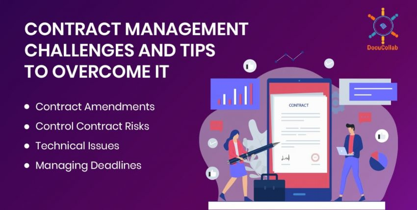 Contract Lifecycle Management Challenges and the Practical Solutions