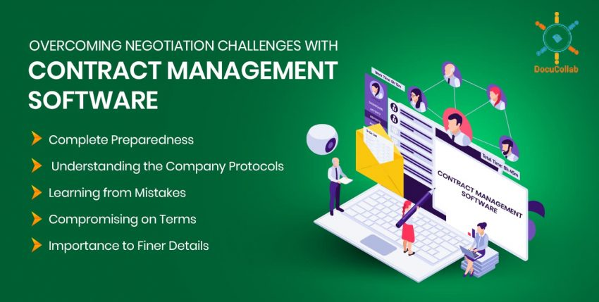Overcoming Negotiation Challenges with Contract Management Software